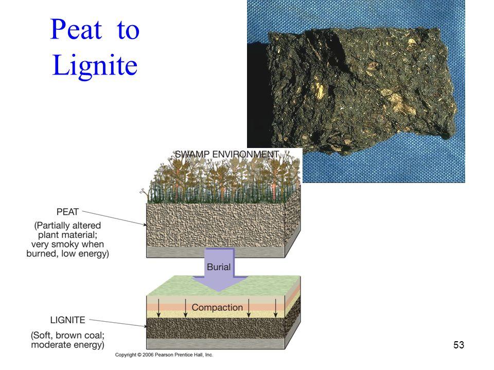 53 Peat to Lignite