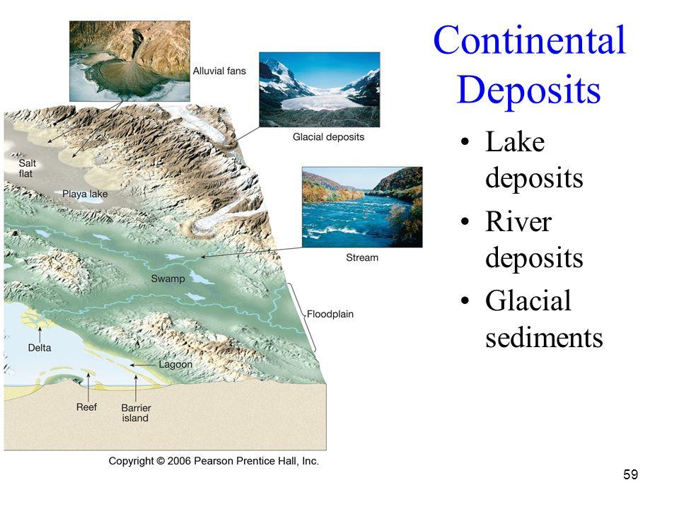 59 Continental Deposits Lake deposits River deposits Glacial sediments