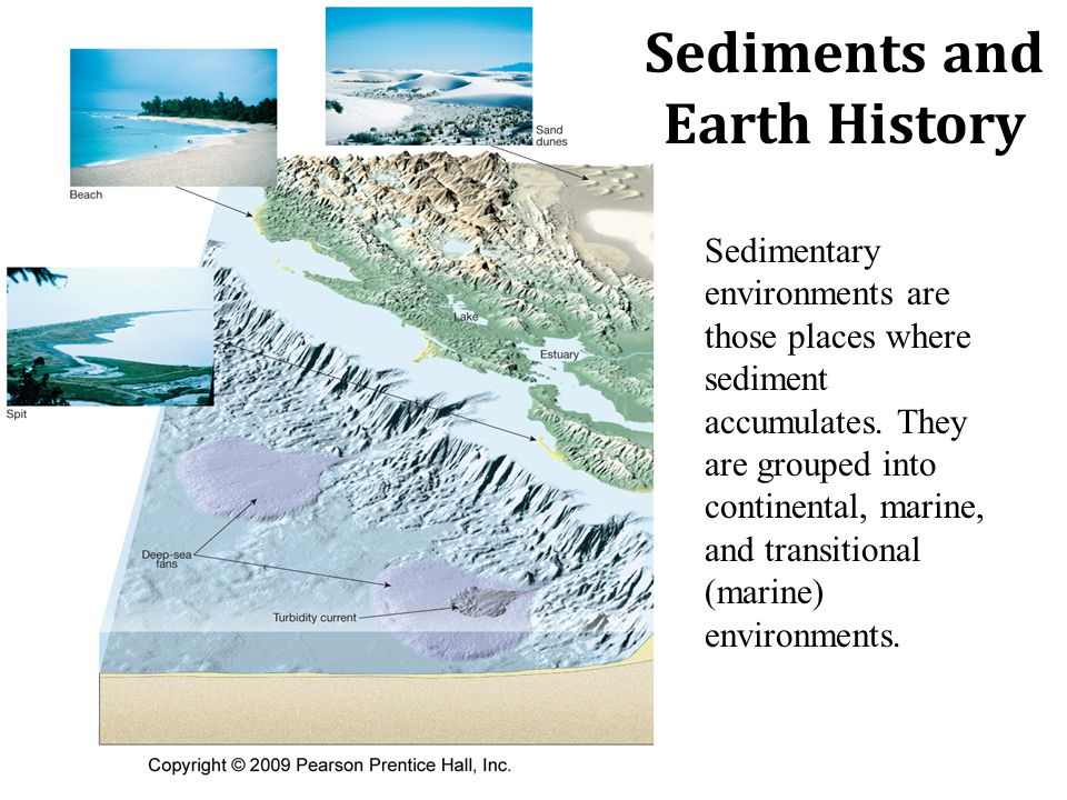 Sedimentary environments are those places where sediment accumulates.