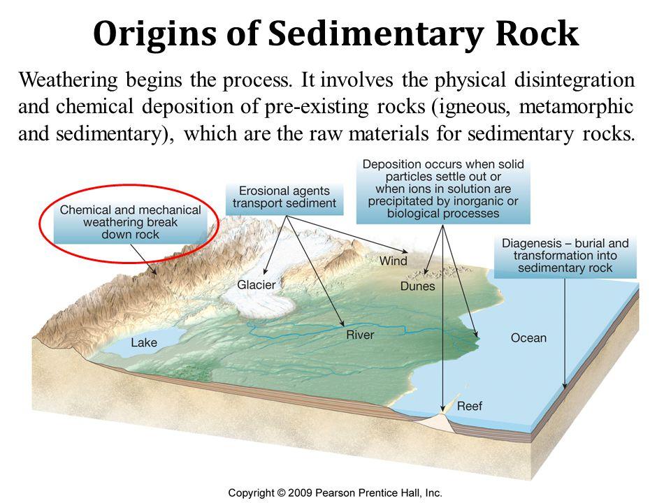 Origins of Sedimentary Rock Weathering begins the process.