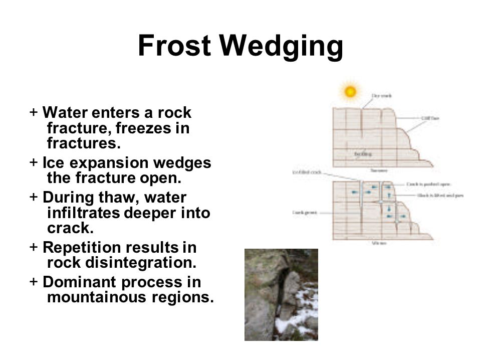 Frost Wedging + Water enters a rock fracture, freezes in fractures. + Ice expansion wedges the fracture open. + During thaw, water infiltrates deeper