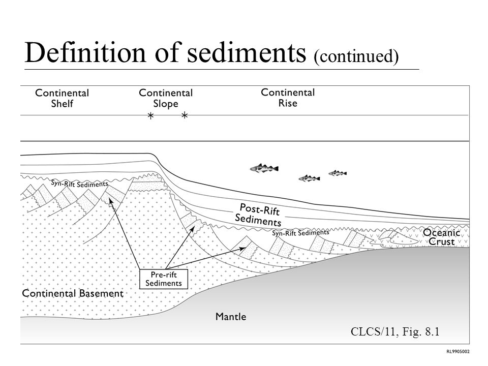 Definition of sediments (continued) CLCS/11, Fig. 8.1