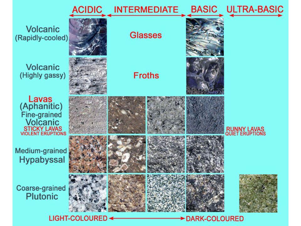 classification of ultramafic rocks olpl cpx opx