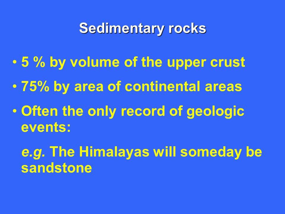 Types of chemical sedimentary rocks LimestoneCaCO 3 ChertSiO 2 SaltNaCl, KCl, K 2 SO 4 GypsumCaSO 4 2H 2 O Coalaltered organic debris