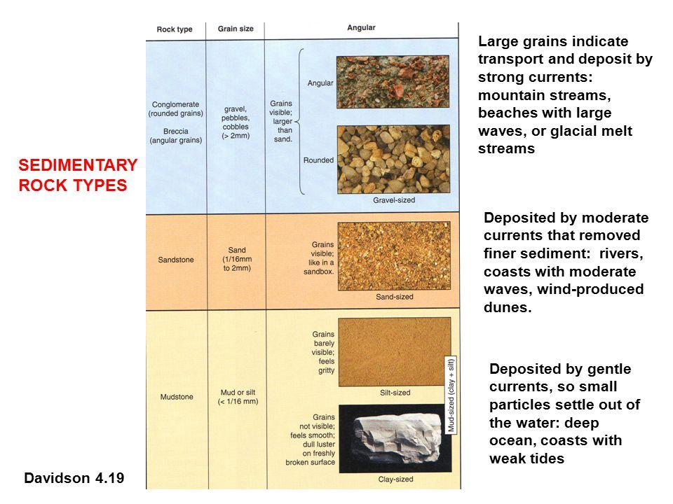 Metamorphic minerals depend on temperature & pressure conditions