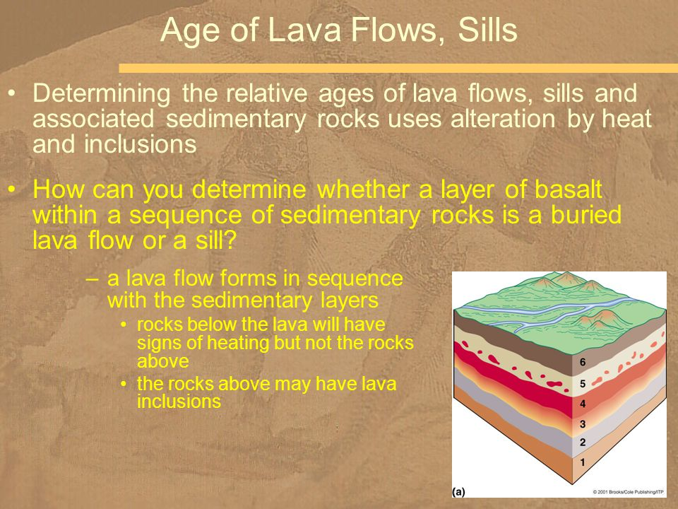 Determining the relative ages of lava flows, sills and associated sedimentary rocks uses alteration by heat and inclusions Age of Lava Flows, Sills Ho