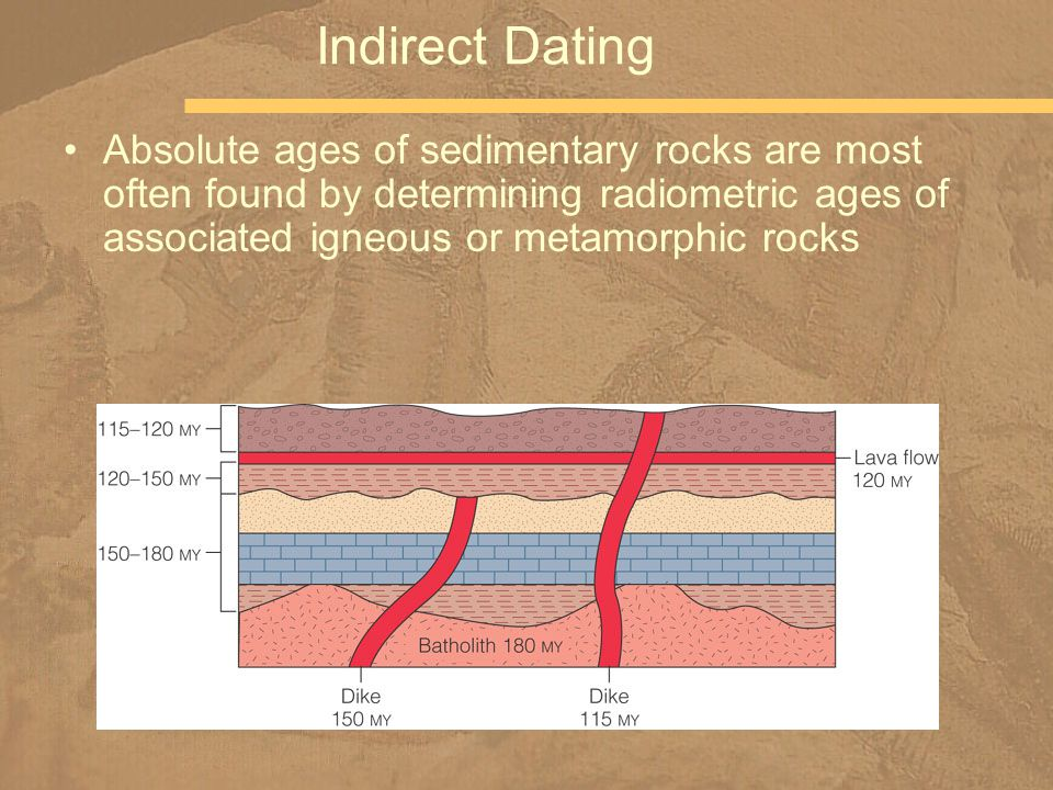 Absolute ages of sedimentary rocks are most often found by determining radiometric ages of associated igneous or metamorphic rocks Indirect Dating