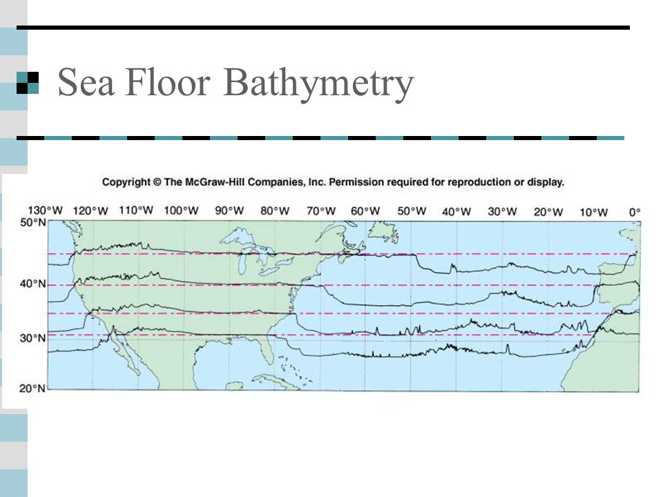 Continental Margin Active margin Leading margin Pacific-type Convergent boundary Continental shelf is narrow and irregular