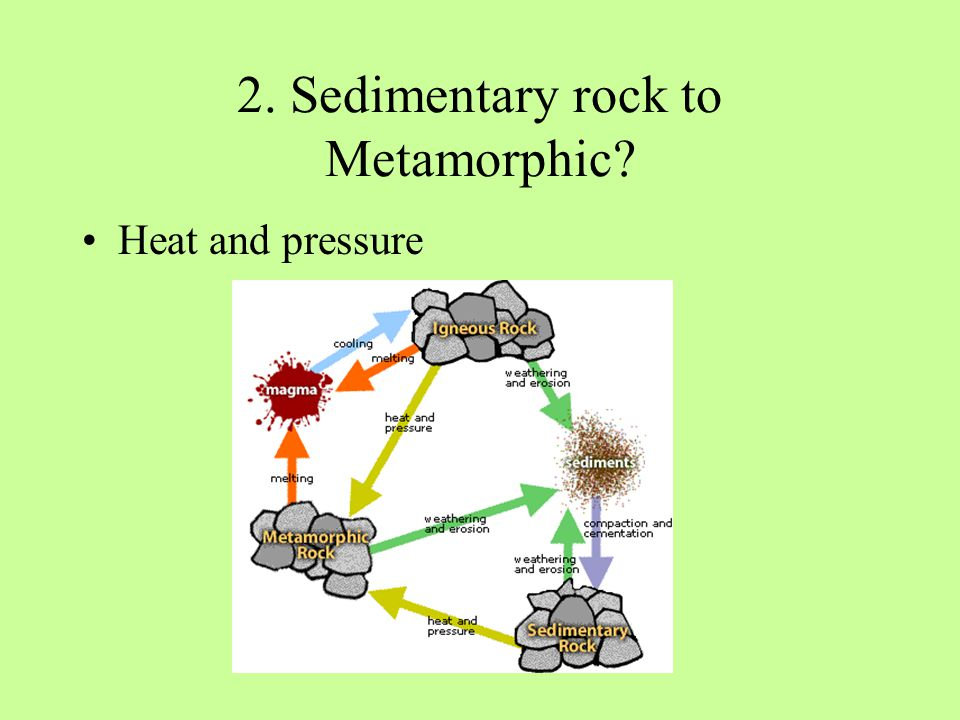 2. Sedimentary rock to Metamorphic Heat and pressure