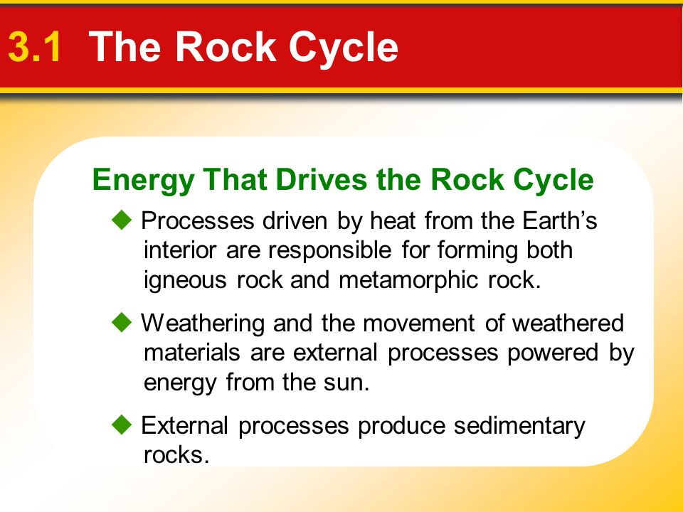 Energy That Drives the Rock Cycle 3.1 The Rock Cycle  Processes driven by heat from the Earth's interior are responsible for forming both igneous roc