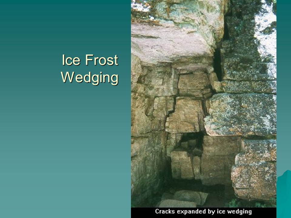 3 Types of Weathering  1. Physical (Mechanical) Weathering: –a) Ice Frost Wedging