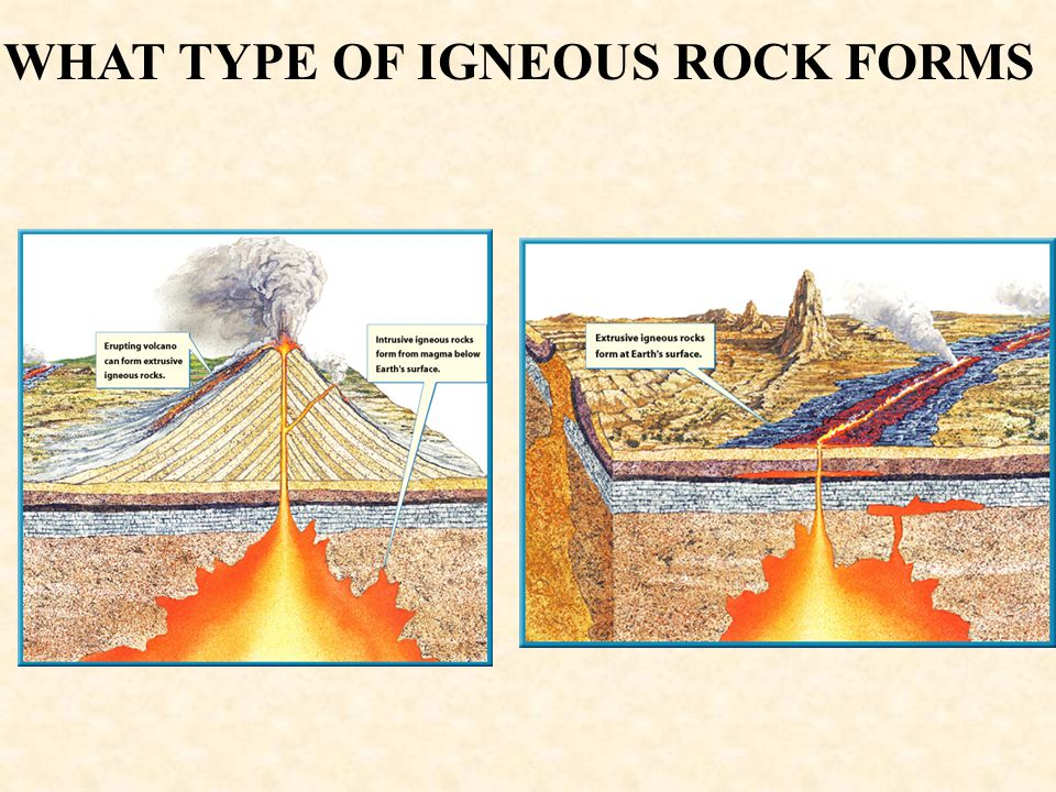 IGENOUS ROCKS PROCESSES Igneous Rocks goes mainly through processes: 1.