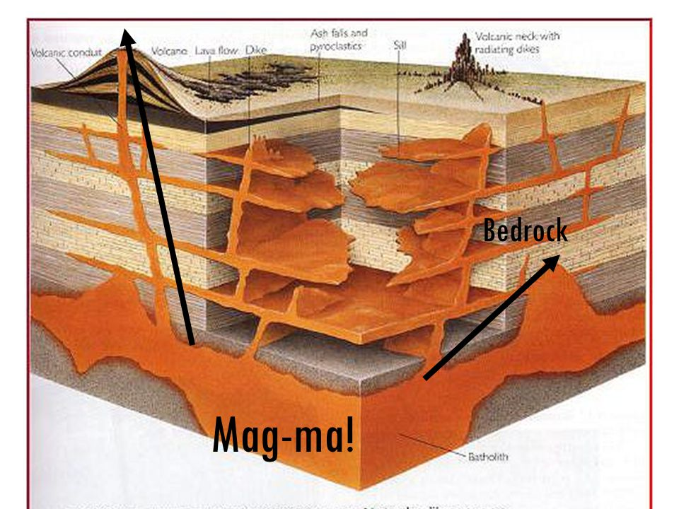 Mag-ma! Bedrock
