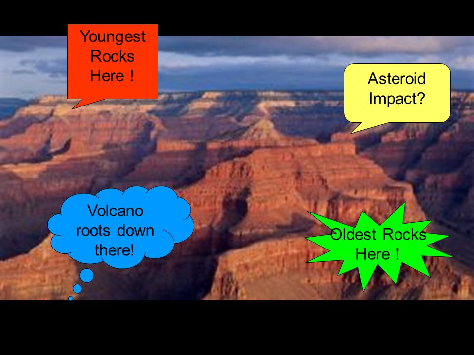 Oldest Rocks Here ! Youngest Rocks Here ! Volcano Roots here! Volcano roots down there! Asteroid Impact?
