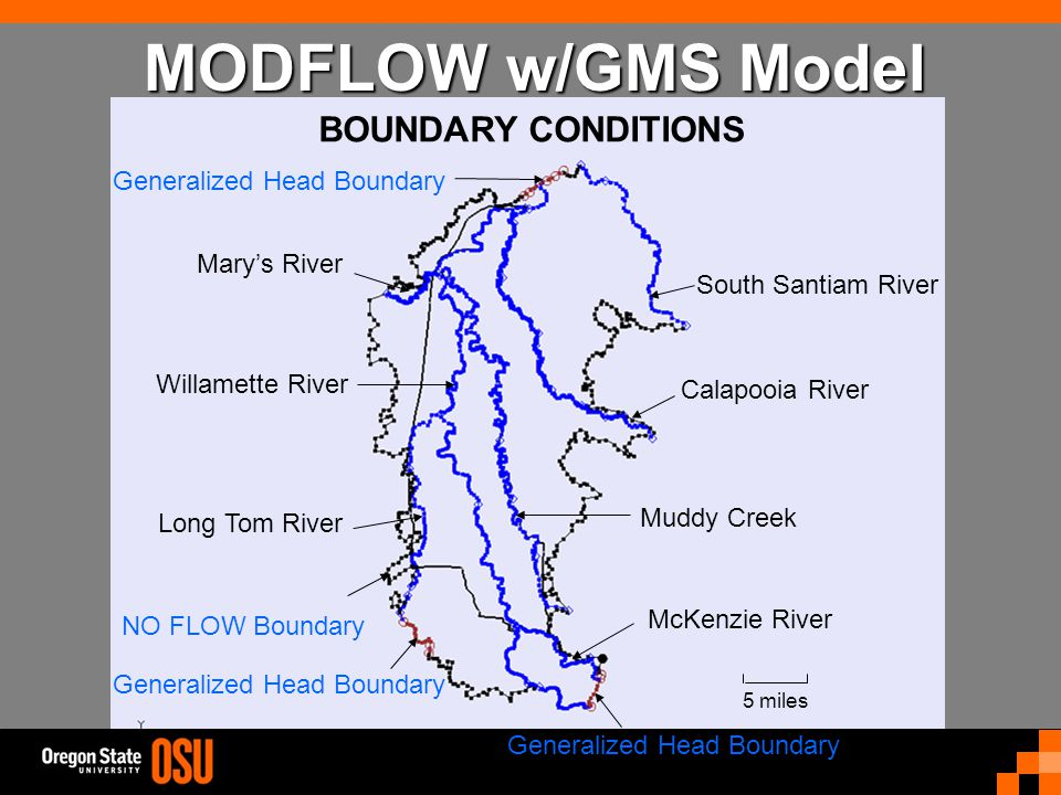 MODFLOW w/GMS Model South Santiam River Calapooia River Muddy Creek McKenzie River Willamette River Long Tom River Mary's River NO FLOW Boundary Generalized Head Boundary 5 miles BOUNDARY CONDITIONS