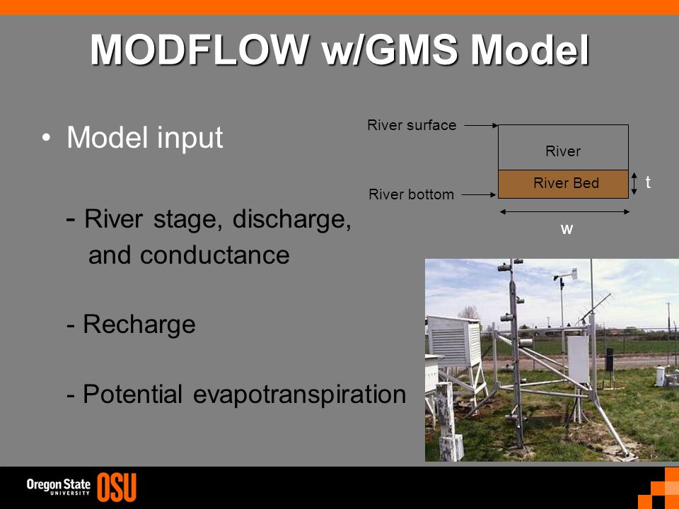 MODFLOW w/GMS Model Model input - River stage, discharge, and conductance - Recharge - Potential evapotranspiration w t River Bed River River surface River bottom