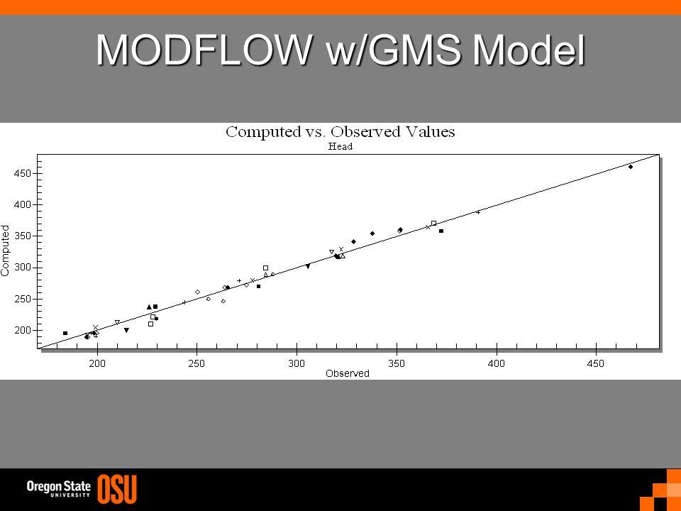 MODFLOW w/GMS Model