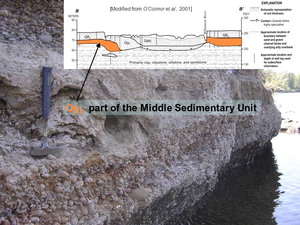 Qg 2, part of the Middle Sedimentary Unit [Modified from O'Connor et al., 2001]