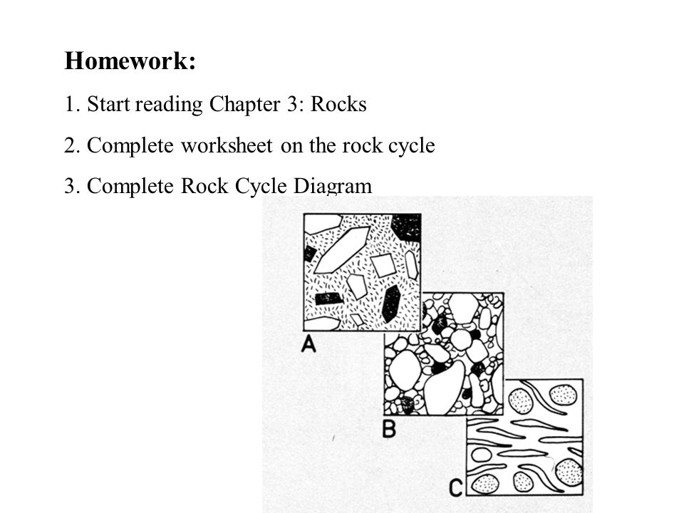 Homework: 1. Start reading Chapter 3: Rocks 2. Complete worksheet on the rock cycle 3.