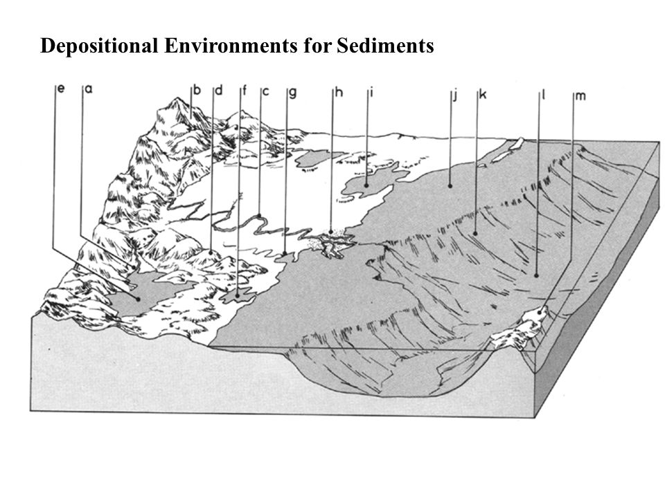 Depositional Environments for Sediments