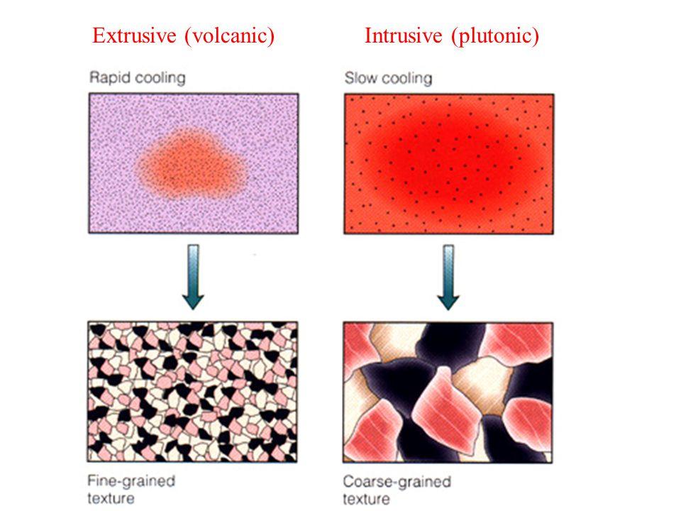 Extrusive (volcanic)Intrusive (plutonic)