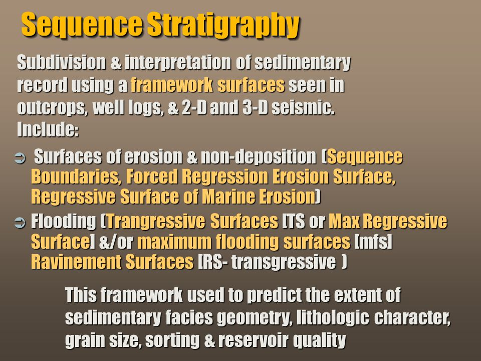 """""""Sequence Stratigraphy – Basics"""" C. G. St. C. Kendall Sequence Stratigraphy  Surfaces of erosion & non-deposition (Sequence Boundaries, Forced Regres"""