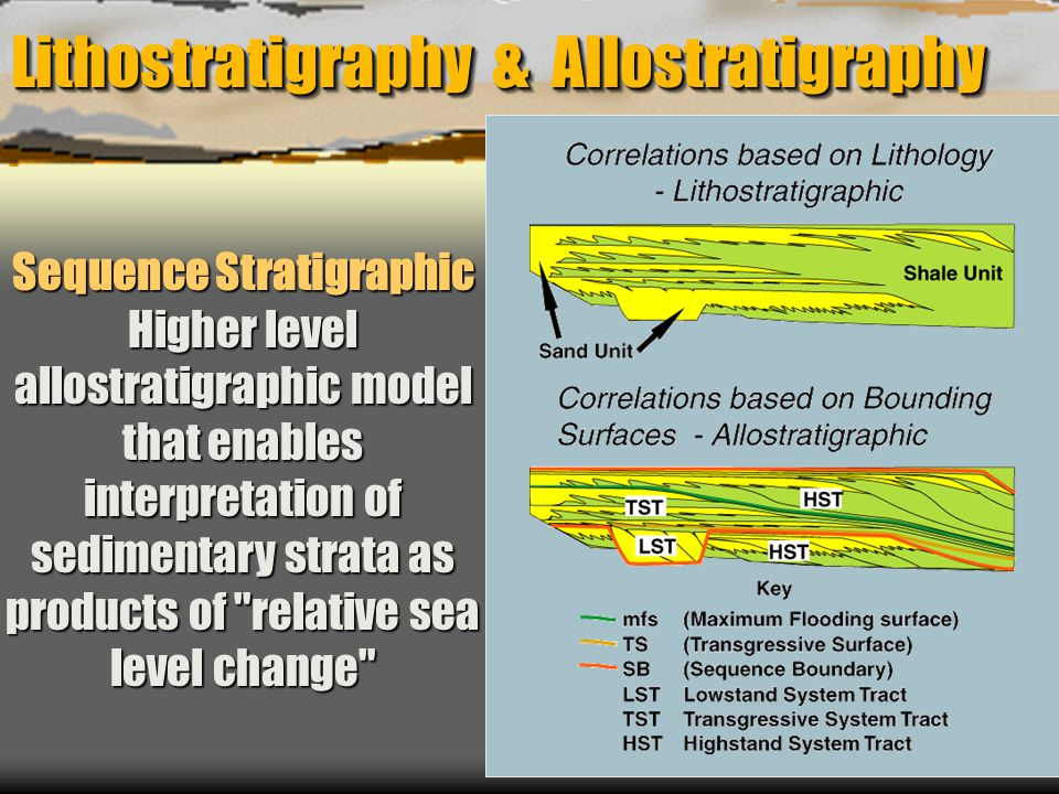Lithostratigraphy & Allostratigraphy Sequence Stratigraphic Higher level allostratigraphic model that enables interpretation of sedimentary strata as