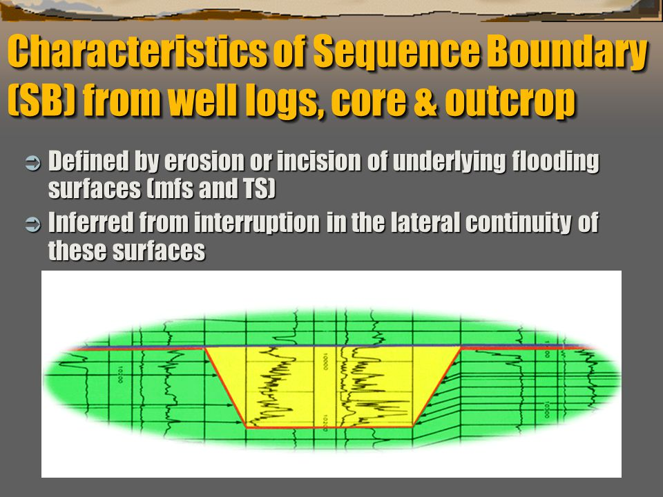 """""""Sequence Stratigraphy – Basics"""" C. G. St. C. Kendall Characteristics of Sequence Boundary (SB) from well logs, core & outcrop  Defined by erosion or"""