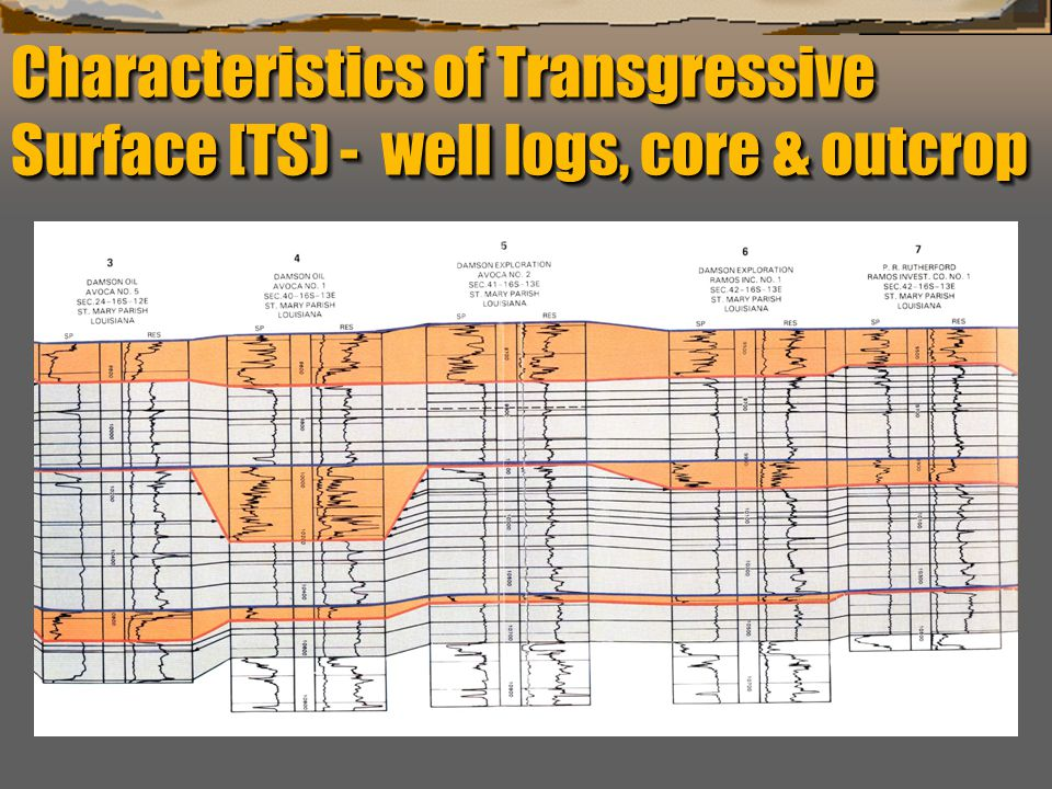 """""""Sequence Stratigraphy – Basics"""" C. G. St. C. Kendall Characteristics of Transgressive Surface [TS) - well logs, core & outcrop"""