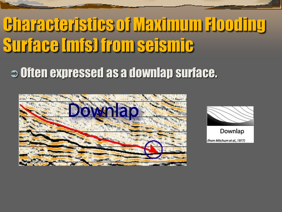 """""""Sequence Stratigraphy – Basics"""" C. G. St. C. Kendall  Often expressed as a downlap surface. Characteristics of Maximum Flooding Surface [mfs) from s"""