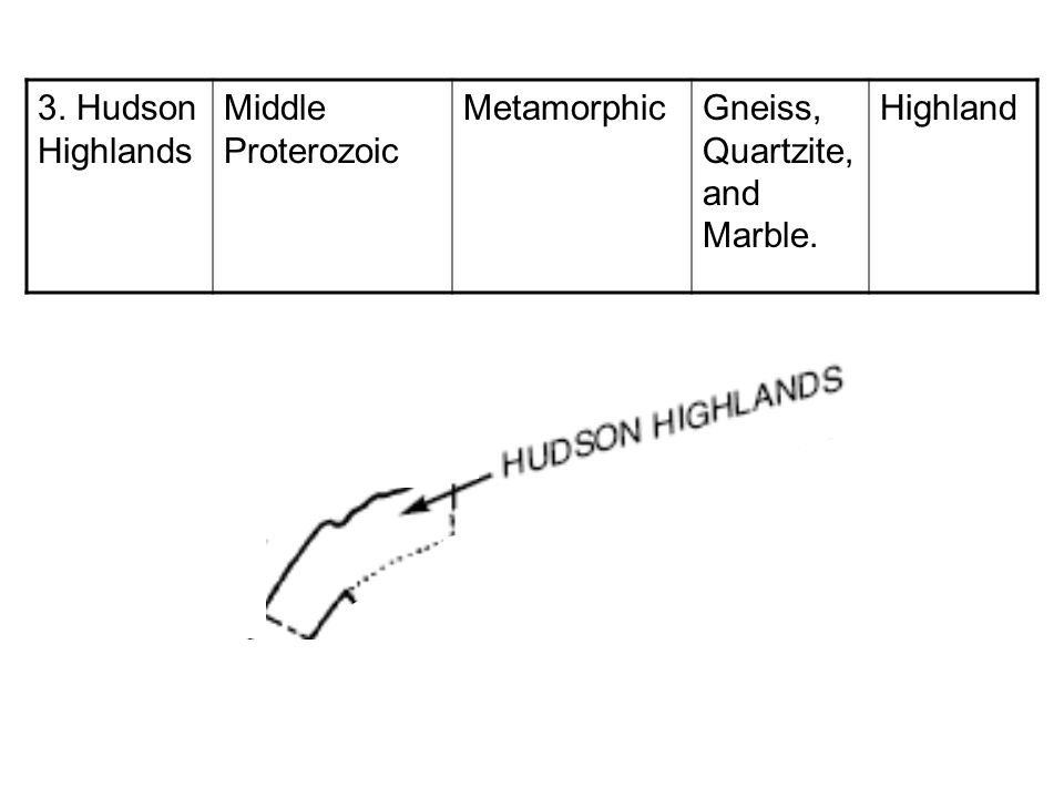 3. Hudson Highlands Middle Proterozoic MetamorphicGneiss, Quartzite, and Marble. Highland