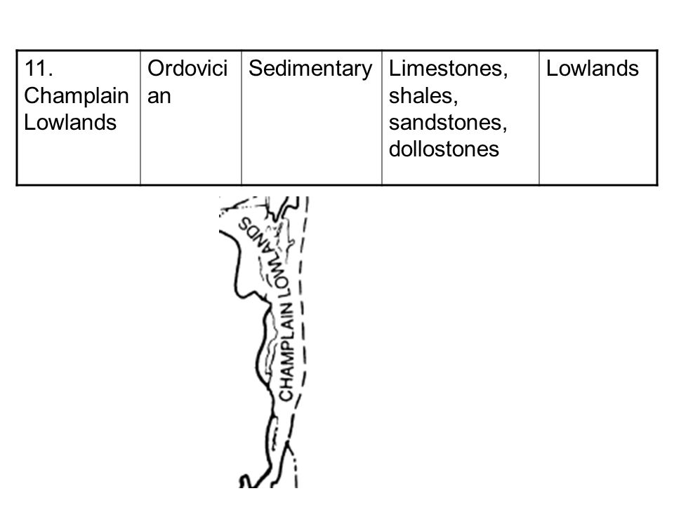 11. Champlain Lowlands Ordovici an SedimentaryLimestones, shales, sandstones, dollostones Lowlands