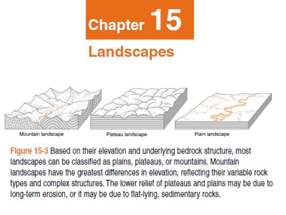 9. Tug Hill Plateau OrdovicianSedimentaryLimestones, shales, sandstones, dollostones Plateau