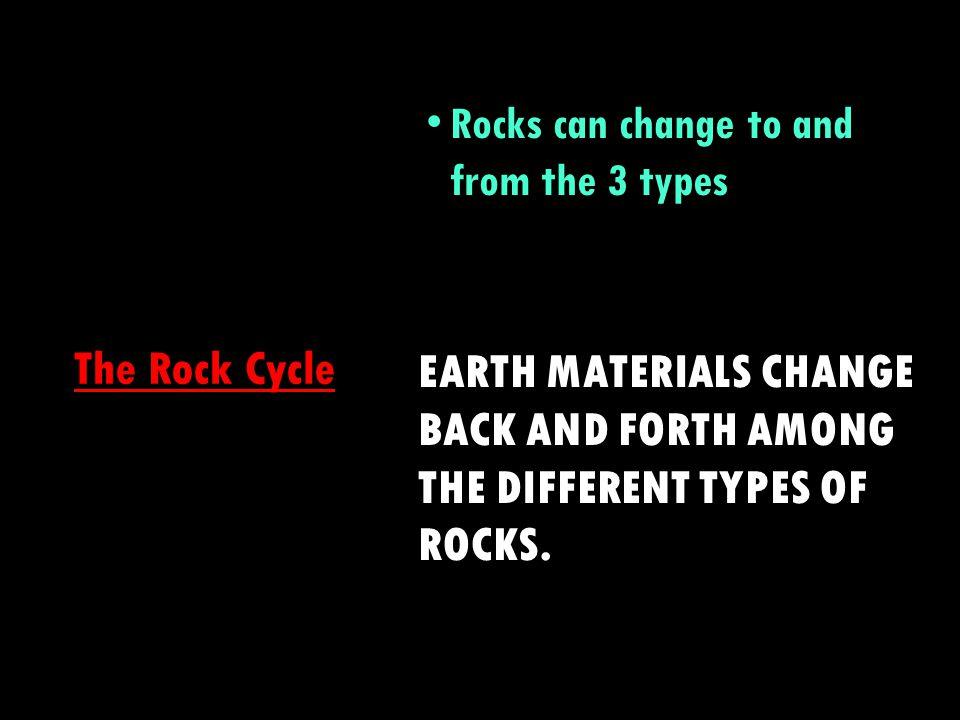 Igneous (Granite #11) Metamorphic (Gneiss #14) Sedimentary (Sandstone #6) Weathering, Erosion, Deposition Compaction, Cementation Melting, Solidification Melting, Solidification Recrystallization Weathering, Erosion, Deposition, Compaction, Cementation