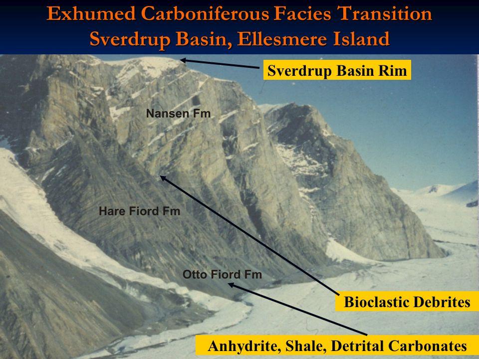 Exhumed Carboniferous Facies Transition Sverdrup Basin, Ellesmere Island Sverdrup Basin Rim Bioclastic Debrites Anhydrite, Shale, Detrital Carbonates