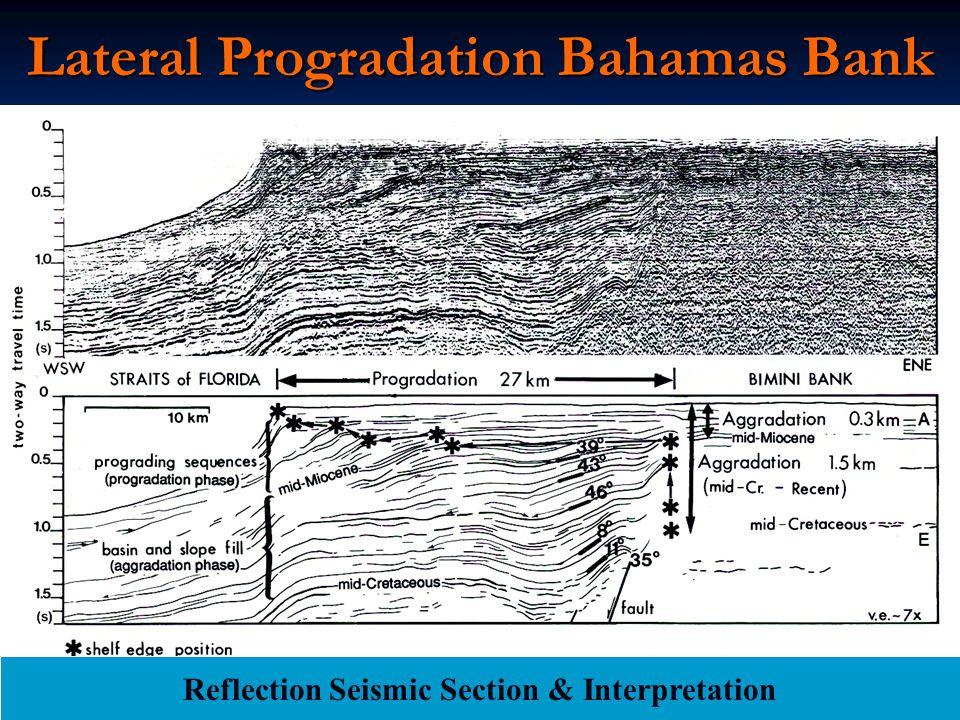Lateral Progradation Bahamas Bank Reflection Seismic Section & Interpretation