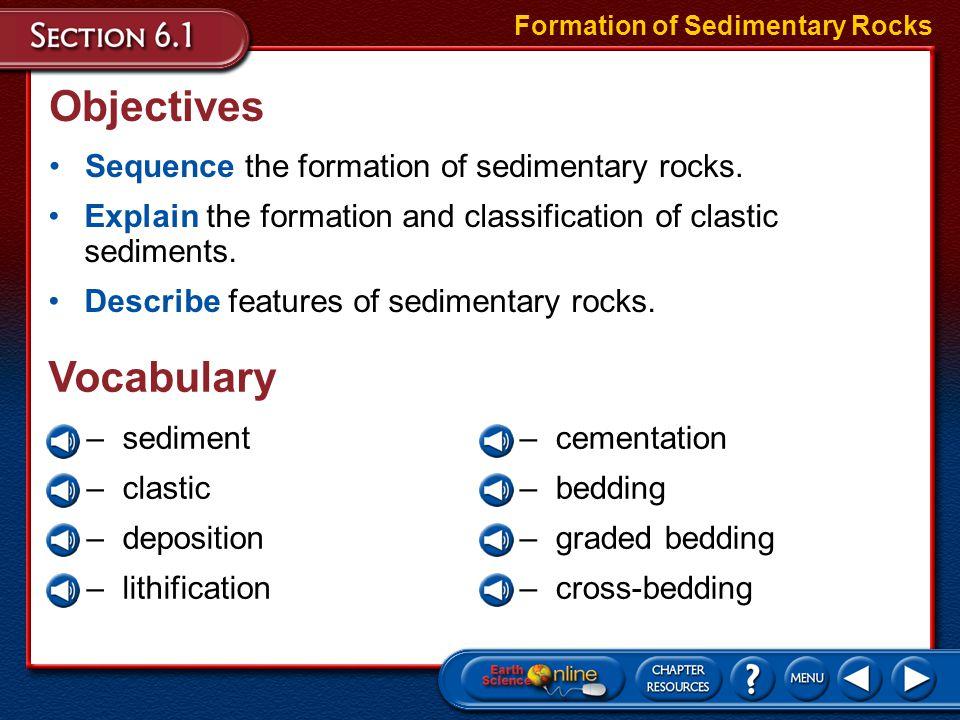 Chemical Sedimentary Rocks Rocks Formed from Evaporation Types of Sedimentary Rocks