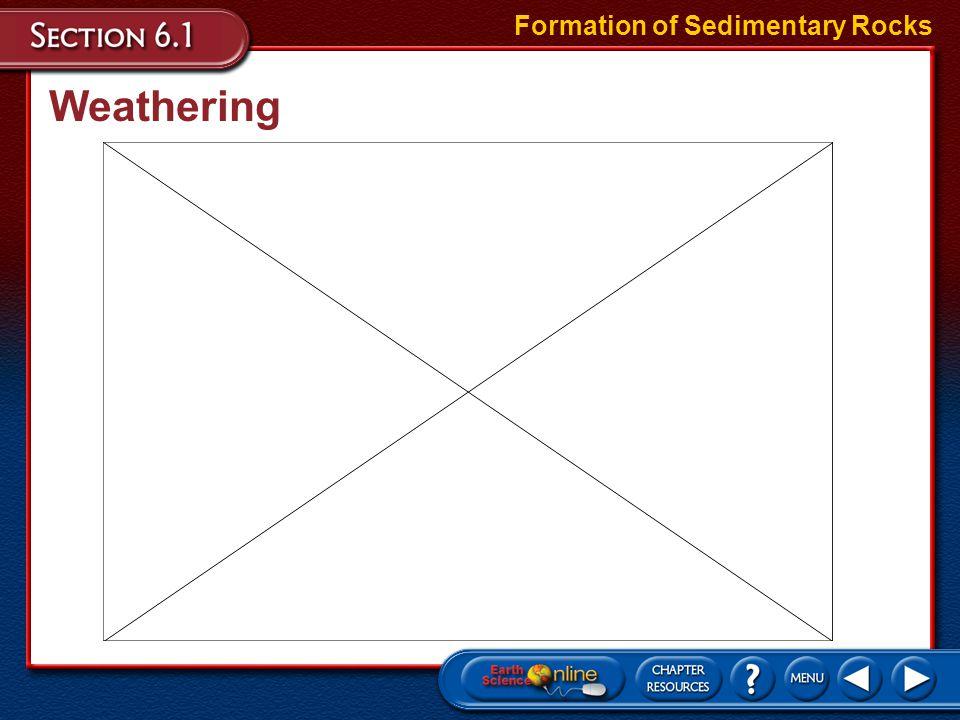 Weathering Formation of Sedimentary Rocks