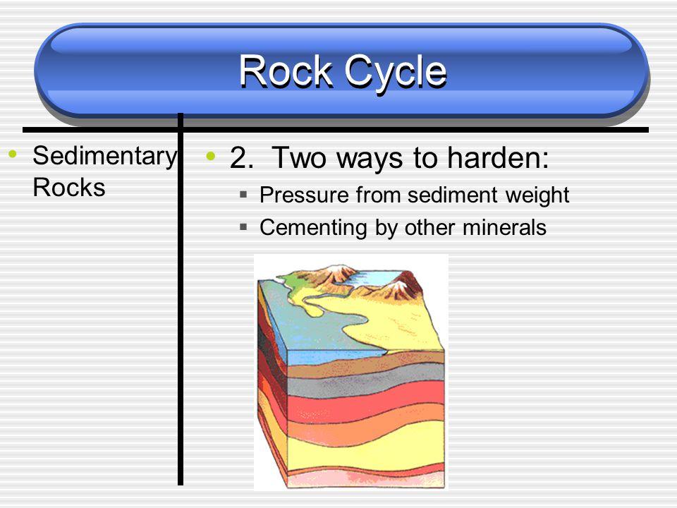 Rock Cycle Sedimentary Rocks 2.