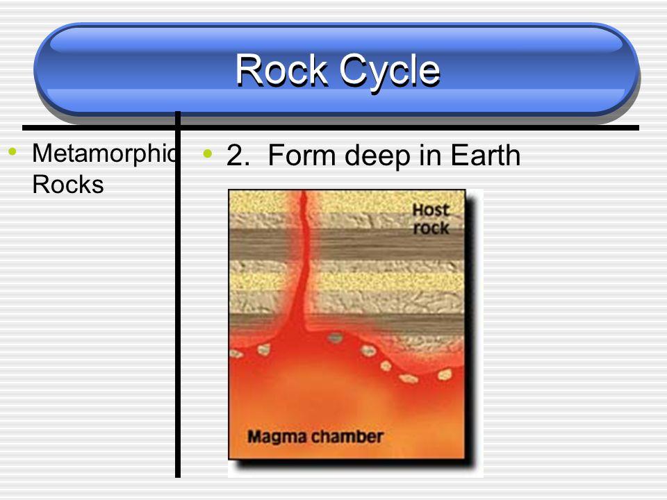 Rock Cycle Metamorphic Rocks 2. Form deep in Earth