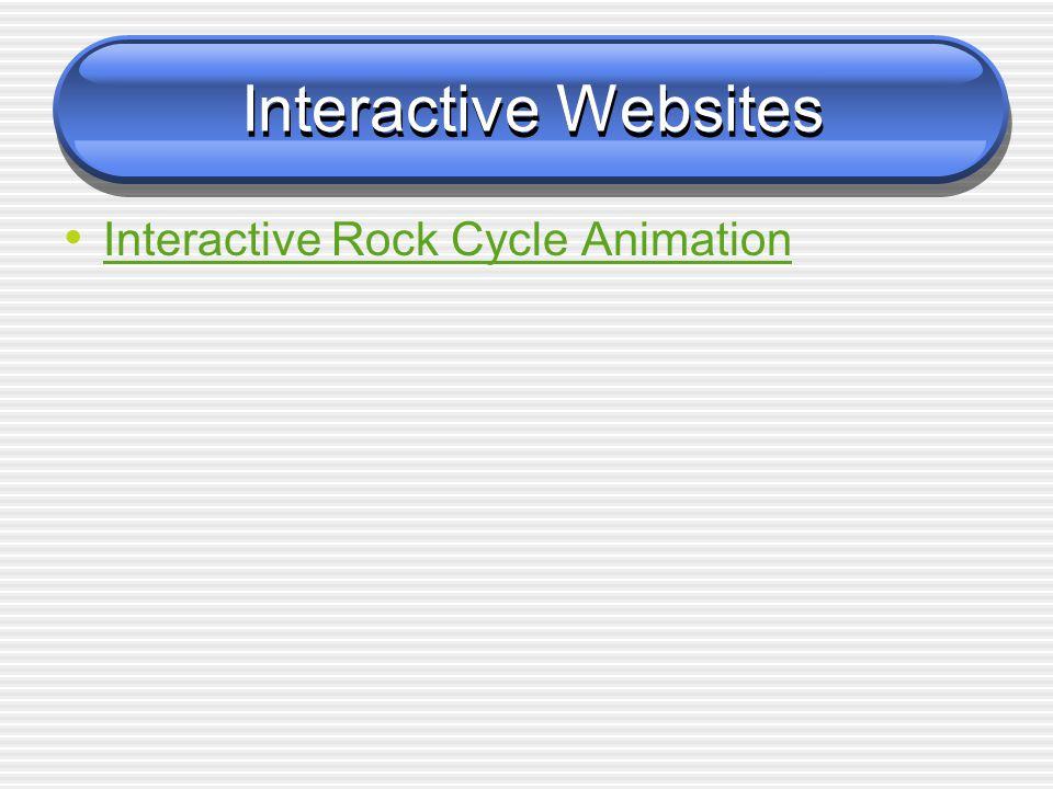 Interactive Websites Interactive Rock Cycle Animation