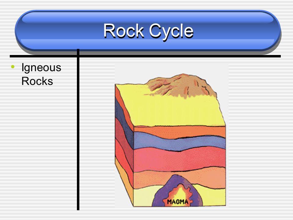 Rock Cycle Igneous Rocks