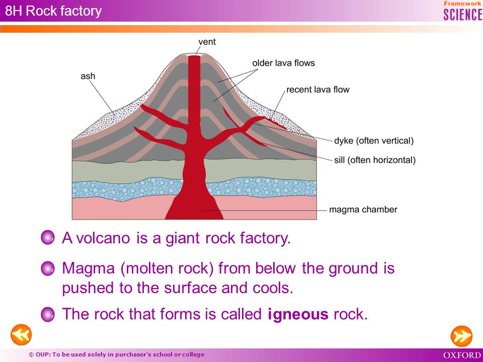 © OUP: To be used solely in purchaser's school or college 8H Igneous rocks Tough rocks with no plates visible.