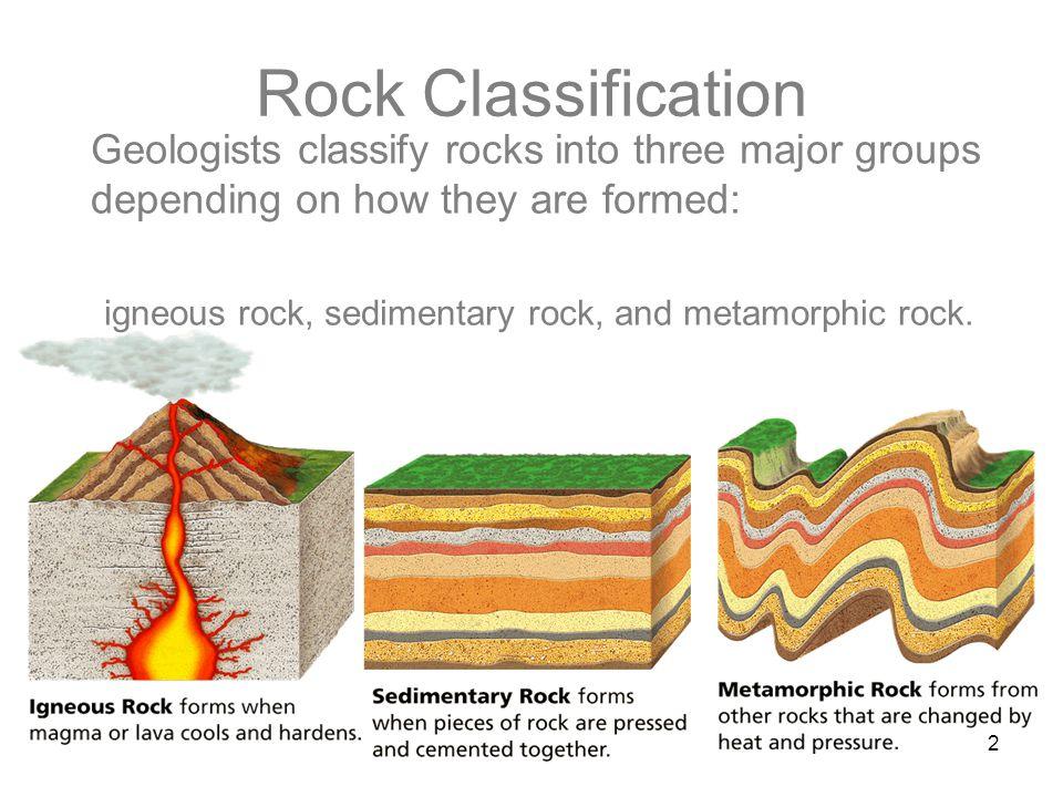 3 Rock Processes Review Sedimentary Metamorphic Igneous