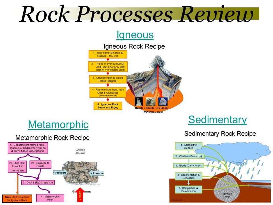 4 Igneous Rock Recipe 5.