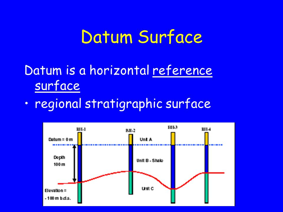 Datum Surface Datum is a horizontal reference surface regional stratigraphic surface