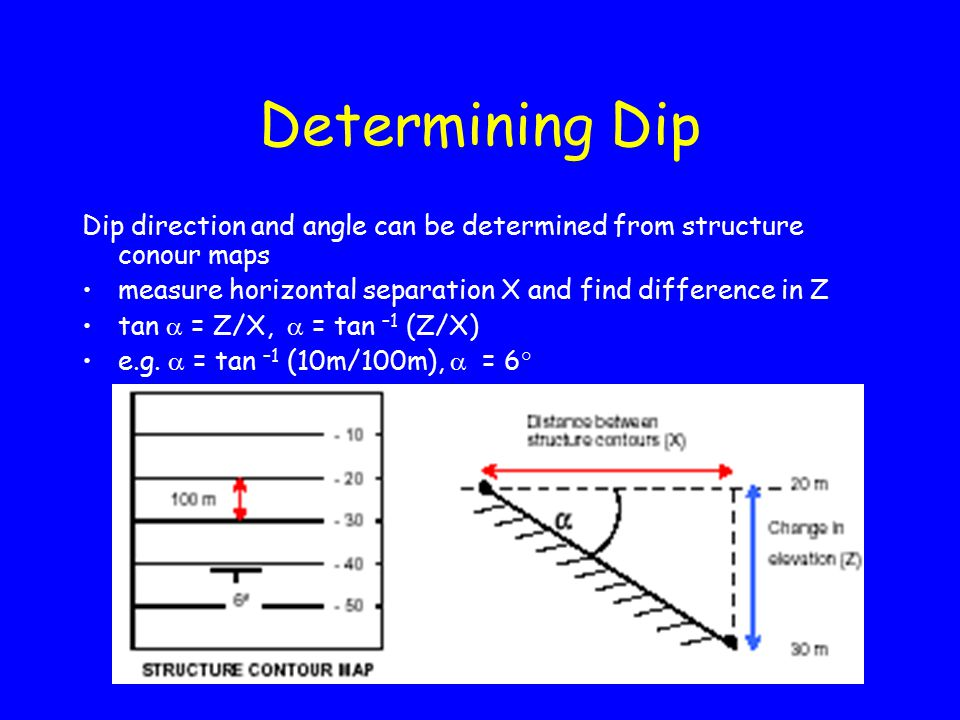 Determining Dip Dip direction and angle can be determined from structure conour maps measure horizontal separation X and find difference in Z tan  = Z/X,  = tan –1 (Z/X) e.g.