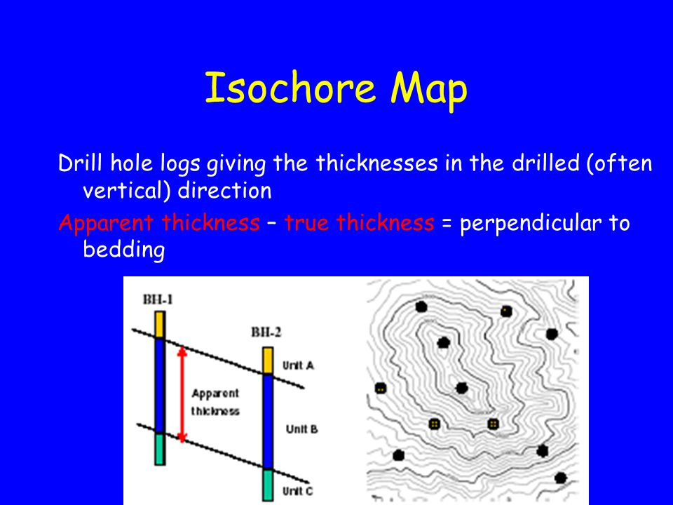 Isochore Map Drill hole logs giving the thicknesses in the drilled (often vertical) direction Apparent thickness – true thickness = perpendicular to bedding