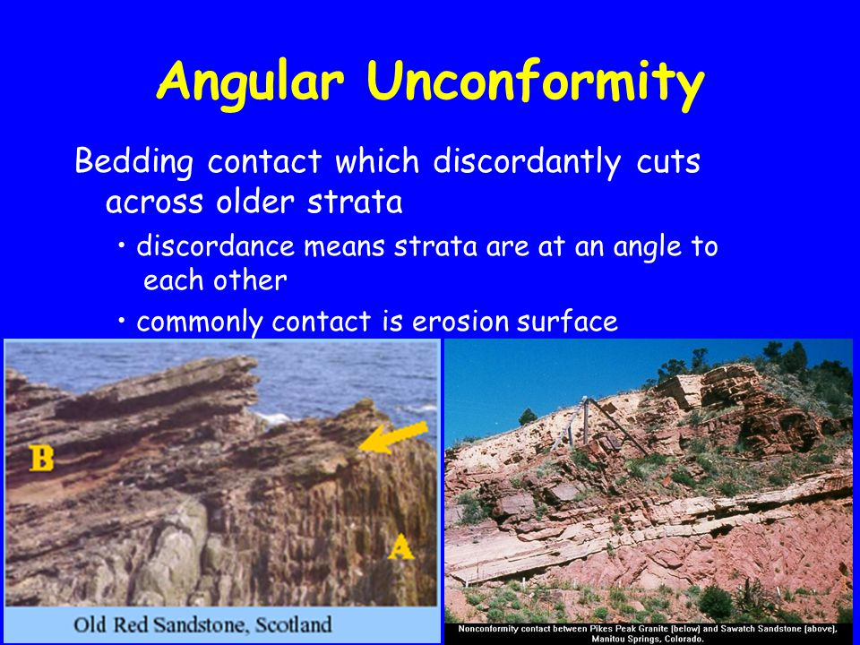 Angular Unconformity Bedding contact which discordantly cuts across older strata discordance means strata are at an angle to each other commonly contact is erosion surface