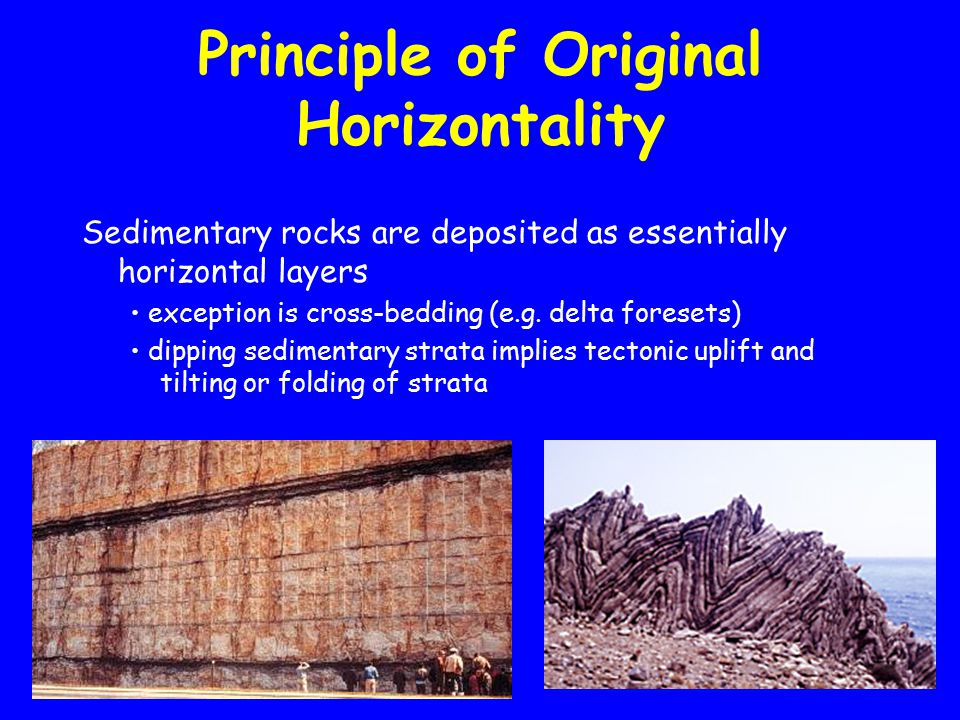 Principle of Original Horizontality Sedimentary rocks are deposited as essentially horizontal layers exception is cross-bedding (e.g.